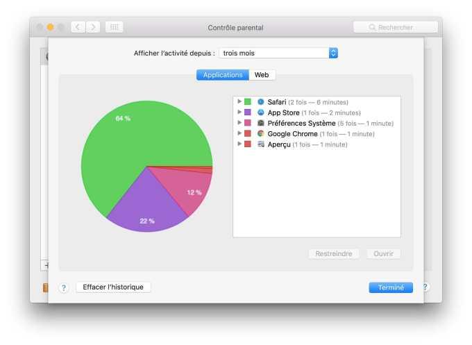 Controle parental Mac historique