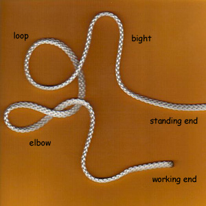 Macrame Knot components