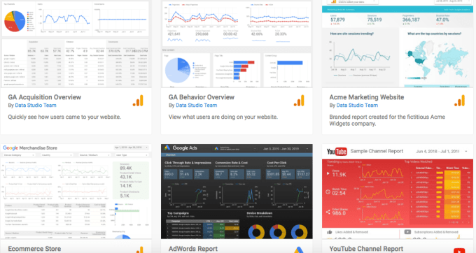 Reports for SEO Agency