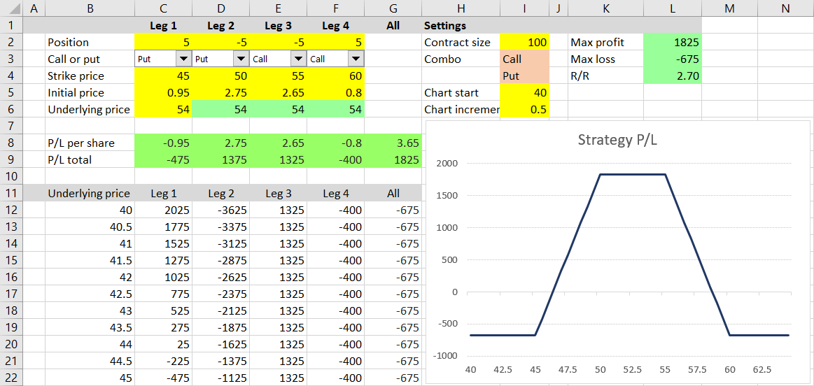 Option Payoff Excel Tutorial