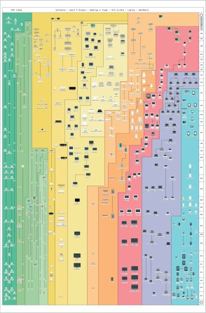 insanely great history of apple