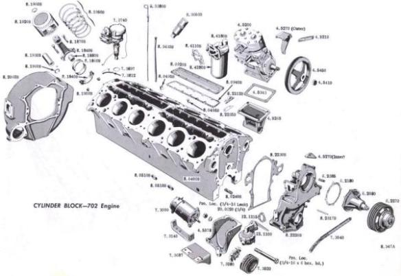 Cylinder block and related parts GMC 702