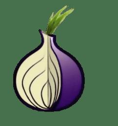 Tor Browser mac