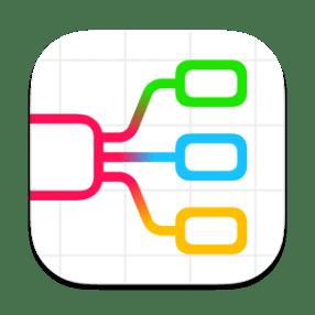 iMap Builder