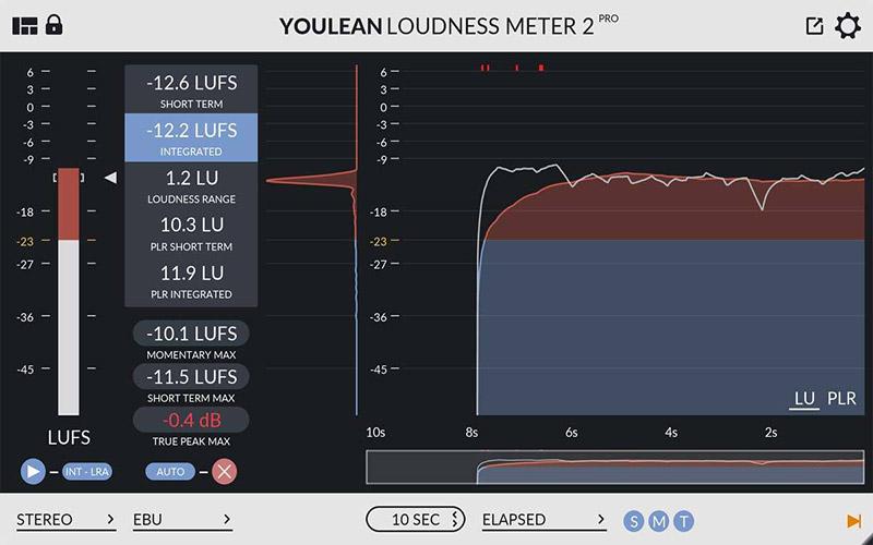 Youlean Loudness Meter Mac