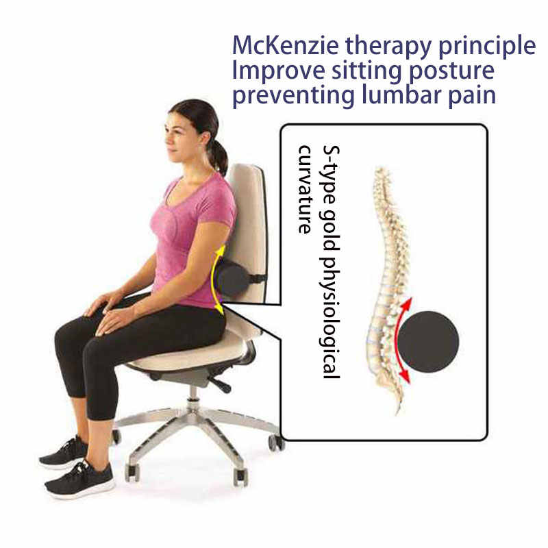 would i benefit from a lumbar support