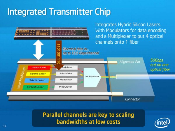 intel_silicon_photonics_01