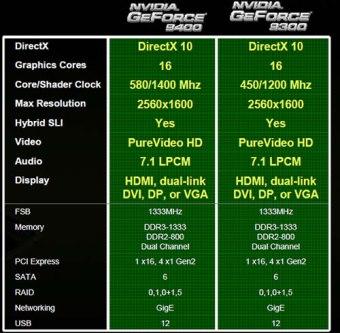 gf9300-gf9400