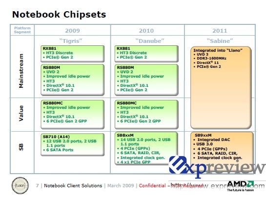 amd-notebook_roadmap_2