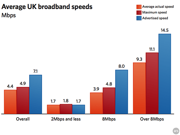 uk_broadband