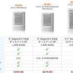 El Kindle comenzará a venderse internacionalmente… excepto en Chile y Argentina