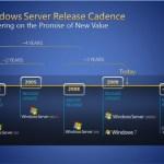 Windows 8 para el 2012