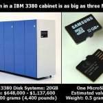[SIN PALABRAS] 1980 20GB vs 2010 32GB