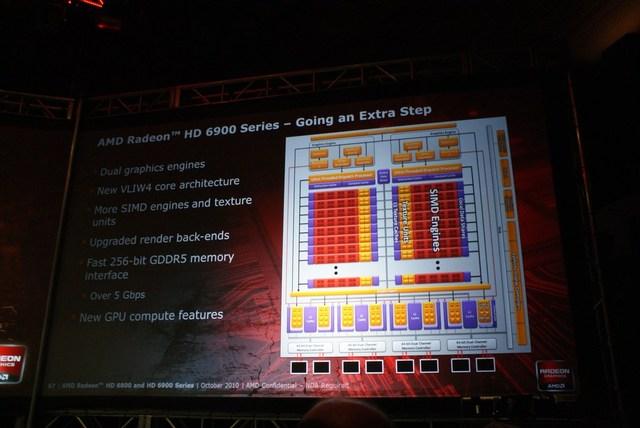 """Detalles de la arquitectura de las Radeon HD 6970/6950 """"Cayman"""""""