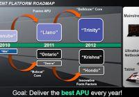 AMD prepara la plataforma Brazos-T para tablets con Windows 8