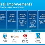 Intel lanza su plataforma Cedar Trail (Atoms a 32nm)