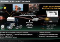 CES2012: AMD Lightning Bolt, dicen la alternativa económica de Thunderbolt