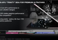 AMD Financial Analyst Day: AMD Confirma su estrategia en los Ultrathins