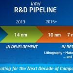 Intel en proceso de investigación para 7nm y 5nm, 14nm en desarrollo.