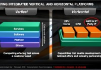 AMD integrará SoC ARM con tecnología de seguridad ARM TrustZone en sus próximas APU