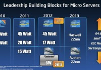 """Procesadores Intel Atom S1200 series """"Centerton"""" para micro servidores detallados"""