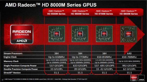 AMD_Radeon_HD_8800M_Series_02