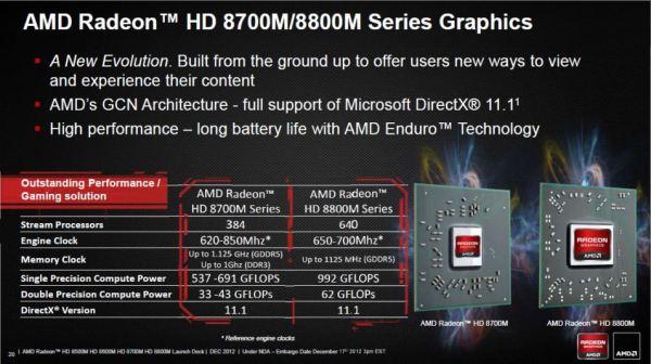 AMD_Radeon_HD_8800M_Series_04