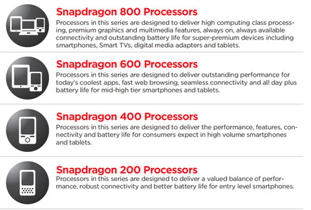 Qualcomm-Snapdragon-200-400-600-800_family_CES2013