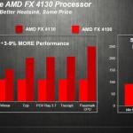 AMD introduce el AMD FX-4130 (Zambezi)