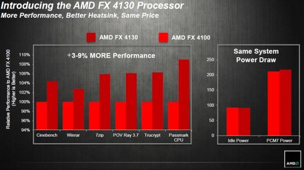 amd_fx_4130_performance