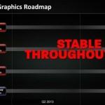"""Las AMD Radeon HD 8000 series """"Sea Islands"""" llegarían recién en el último trimestre de 2013"""