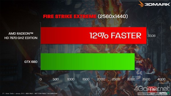 AMD_Radeon_HD7000_series_2013_roadmap_02