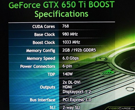 GeForce-GTX-650-Ti-Boost_spec