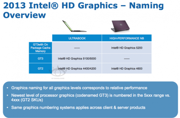 Intel-Haswell-HD-Graphics-01