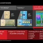 """Se filtran los precios y fecha de lanzamiento de las APU AMD """"Richland"""""""