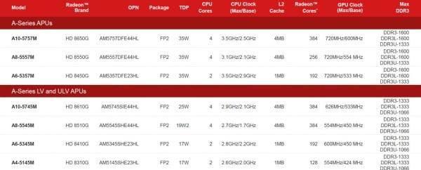 AMD-Richland_08