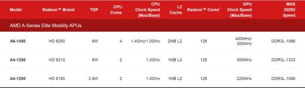 AMD-Temash-02