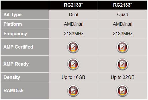 AMD_Gamer_Series_Memory_03