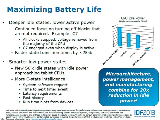 Intel_Haswell_Powerstates