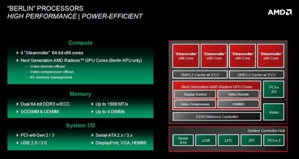 AMD_Opteron_Berlin