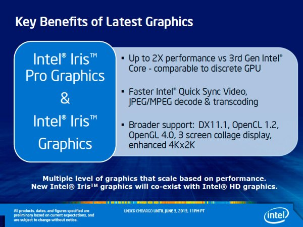 Intel_Haswell_Graphics_01