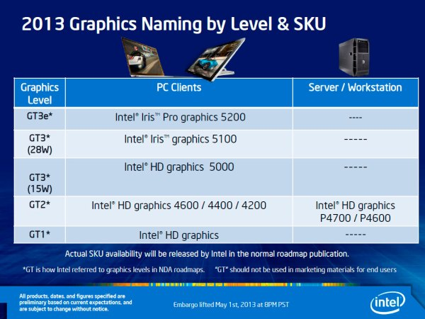Intel_Haswell_Graphics_02