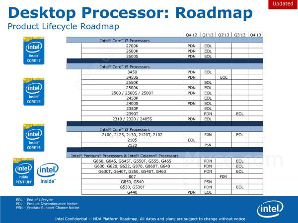 Intel_Core_Sandy_Bridge_EOL
