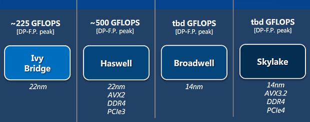 Intel_Roadmap_2013-2014_01