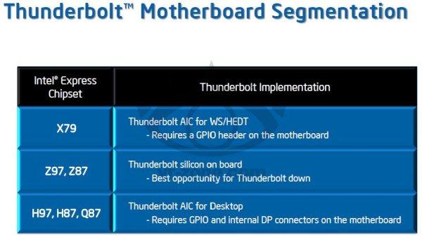 Intel_Thunderbolt_Add-in-Card_Ref_02