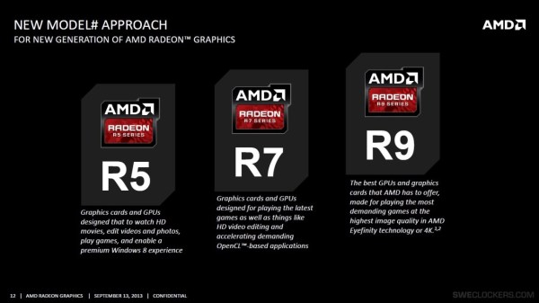 AMD_Radeon_R9_290X_Presentation_36