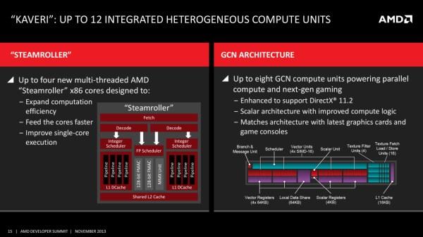 AMD_Kaveri_APU13_Event_02