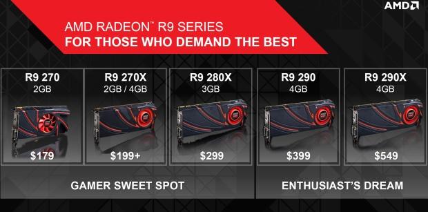 AMD_Radeon_R9270_04