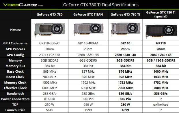 NVIDIA_GTX_780_vs_Titan_vs_780ti_vs_780ee