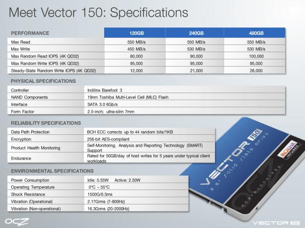 OCZ-Vector-150-Features-2